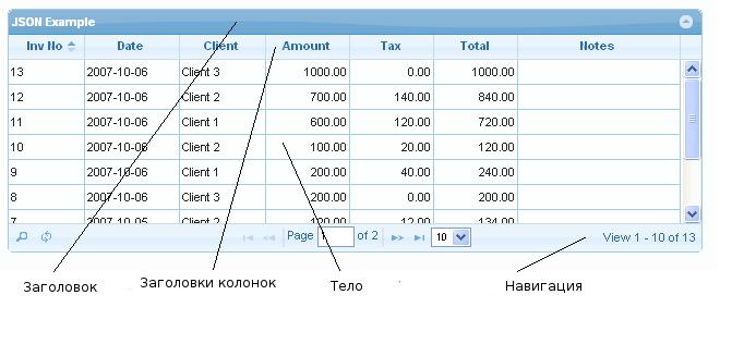 Как работает jqGrid — urvanov ru