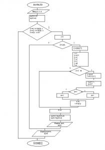 lab2 scheme