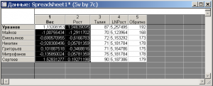 statisticslab1img3