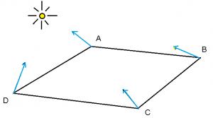 векторы попиксельного освещения