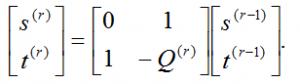 алгоритма Евклида