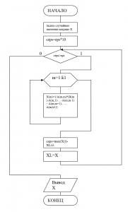 алгоритм Гаусса-Зейделя