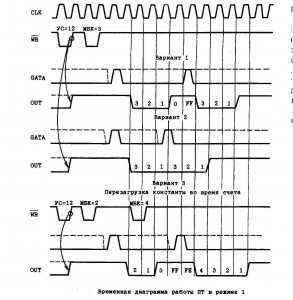 Временная диаграмма работа ПТ в режиме 1
