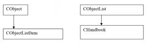 Схема классов