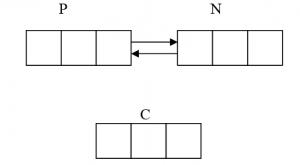 Двусвязный список перед вставкой элемента