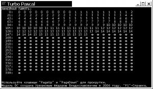 Экран, отображающий линейную память