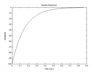 импульсная переходная функция реального дифференцирующего звена