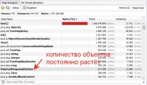 Java VisualVM memory