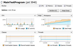 Monitor, Memory, CPU, Threads, jvisualvm, Java