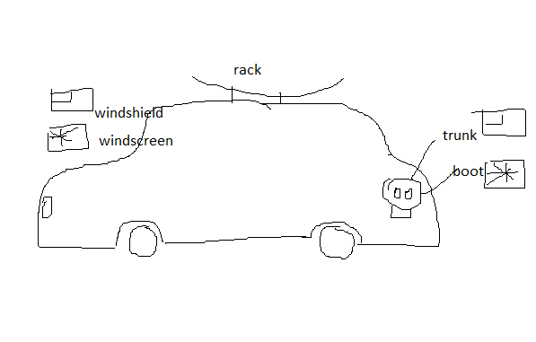 car english Багажник, ветровое стекло